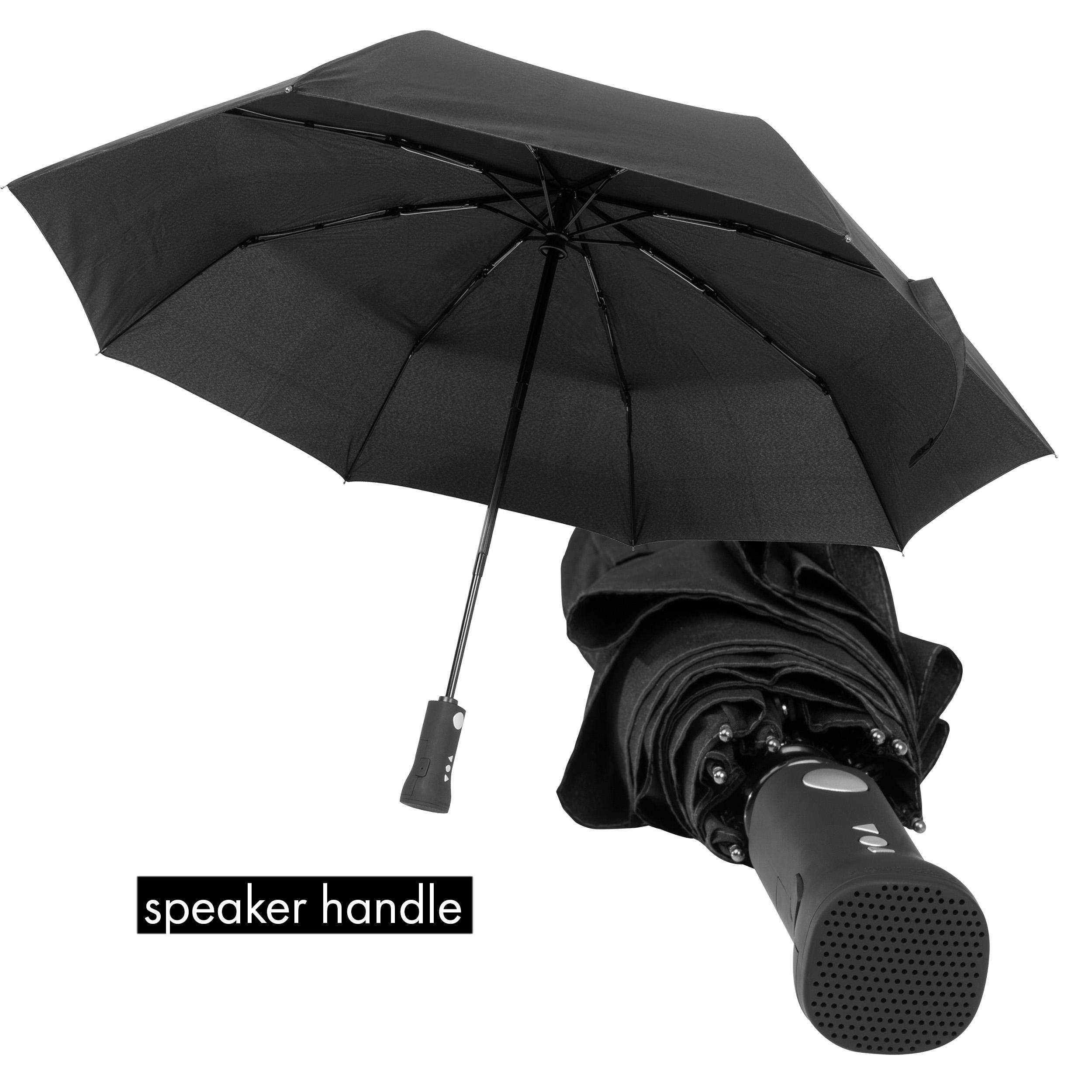 Automatic pocket umbrella